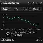 Device Monitor